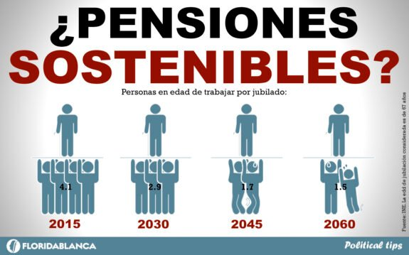 Decir que las pensiones son demasiado generosas no es facha 1
