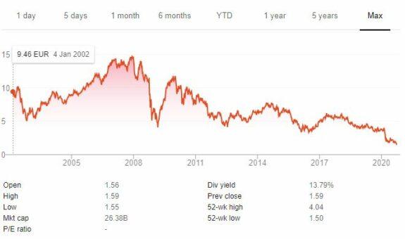La huida hacia delante del Banco de Santander y la ruina de sus accionistas 2