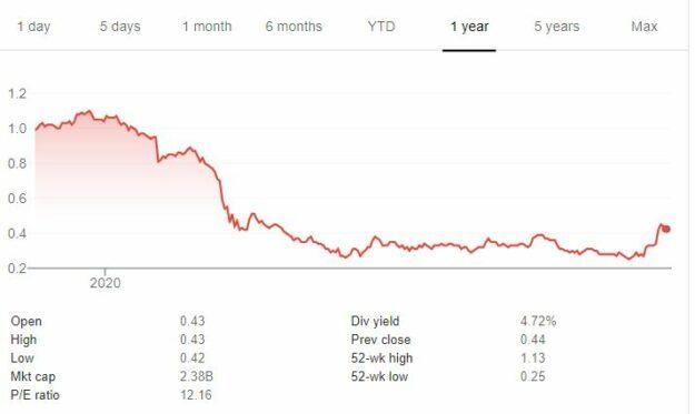 ¿Es el Banco de Sabadell una buena compra para el BBVA? 2