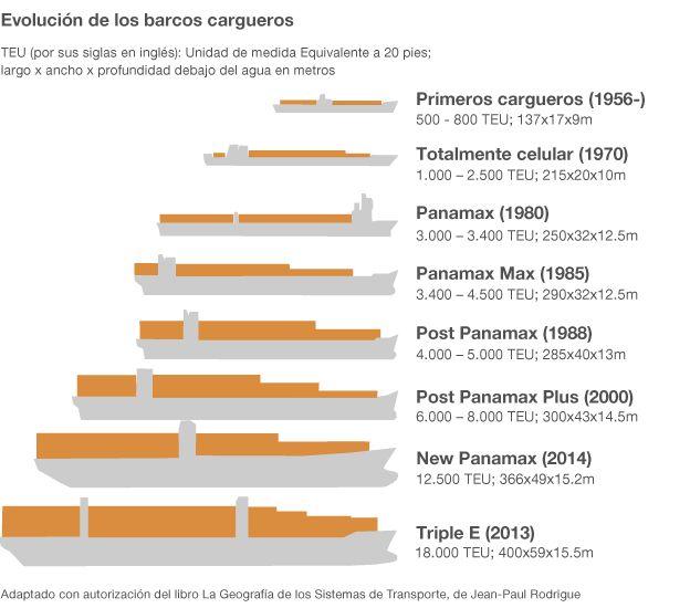 """El """"atasco"""" del canal de Suez nos muestra lo frágil que es la economía 2"""
