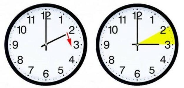 ¿Cuándo se cambia la hora este 2021? 1