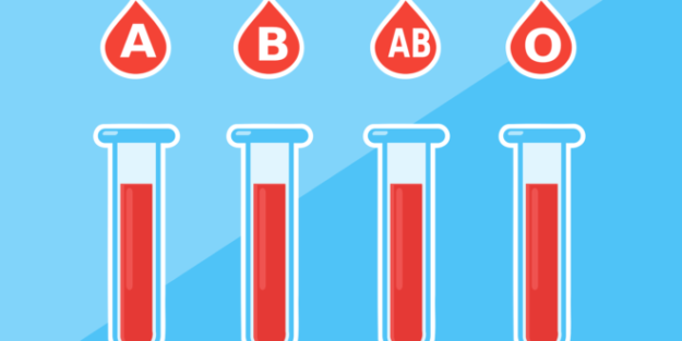 ¿Tienes este grupo sanguíneo? Malas noticias, es el favorito del COVID19 1