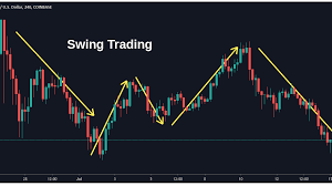 Swing trading 1
