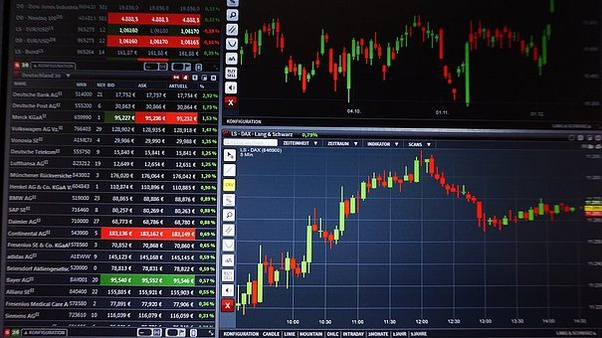 Day Trading 1