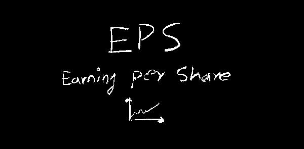 Earnings per share (EPS) 1