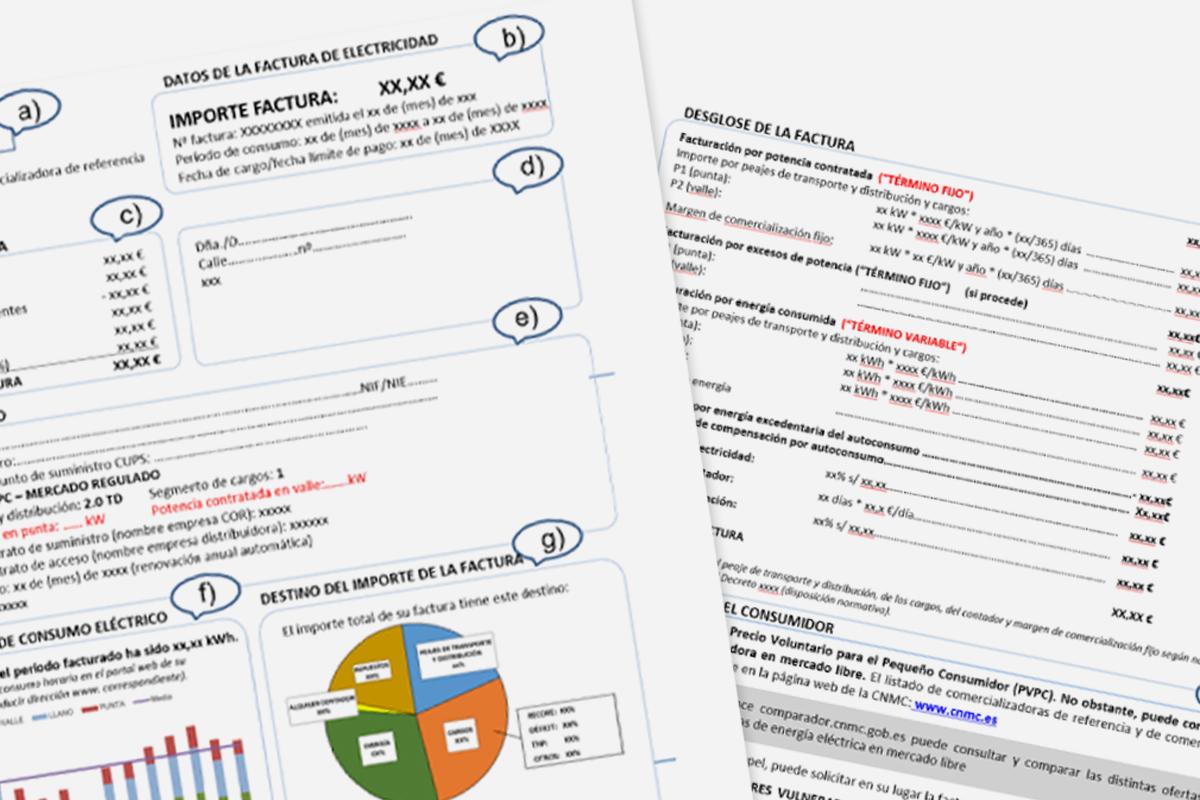 El precio de la luz se dispara hoy a un nuevo máximo histórico de más de 106€ por MWh 1