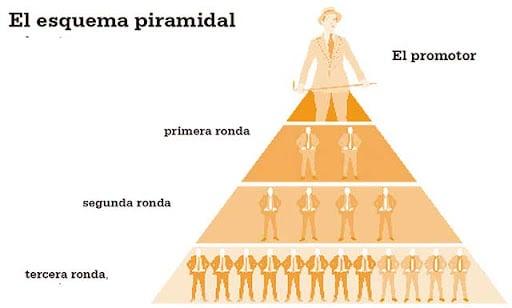 Las criptomonedas, el mayor timo piramidal de la historia* 1